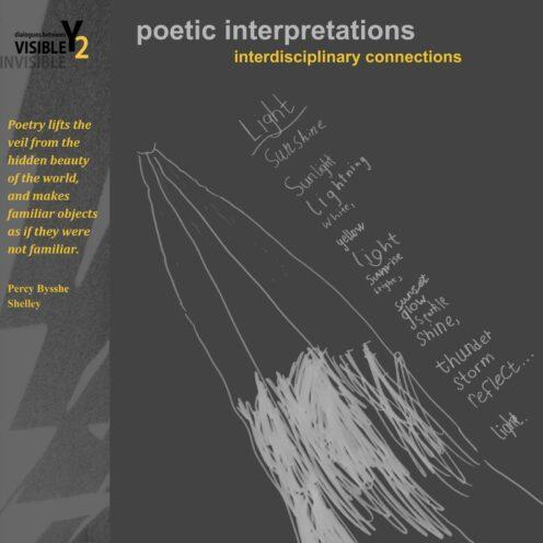 Y2 Pieter Plj Poetry Slide Copy